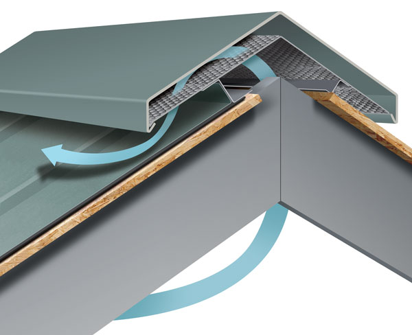 Ridge Vents A Simple Effective Concept 169 Watertight